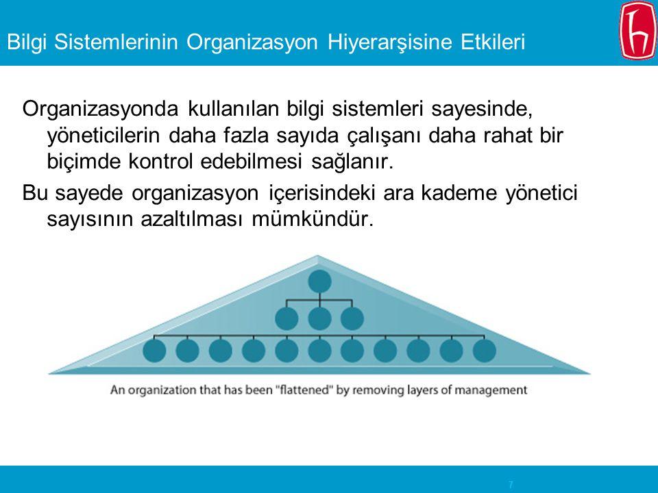 Bilgi Sistemlerinin Organizasyon Hiyerarşisine Etkileri