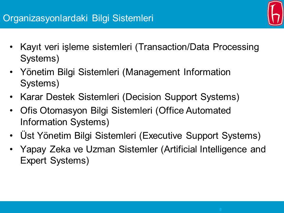 Organizasyonlardaki Bilgi Sistemleri