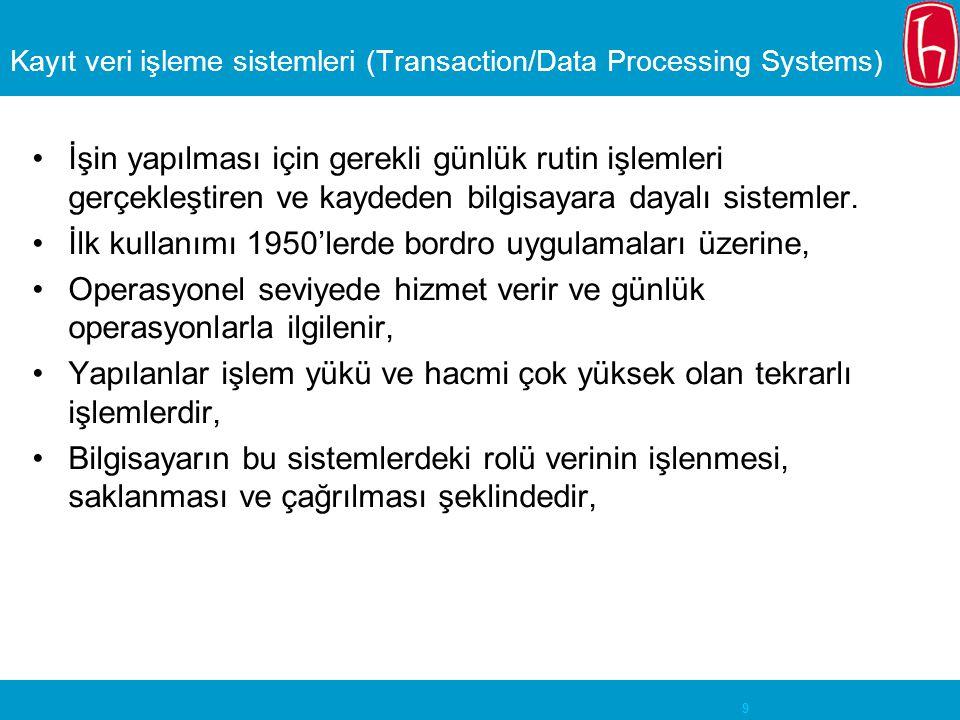 Kayıt veri işleme sistemleri (Transaction/Data Processing Systems)