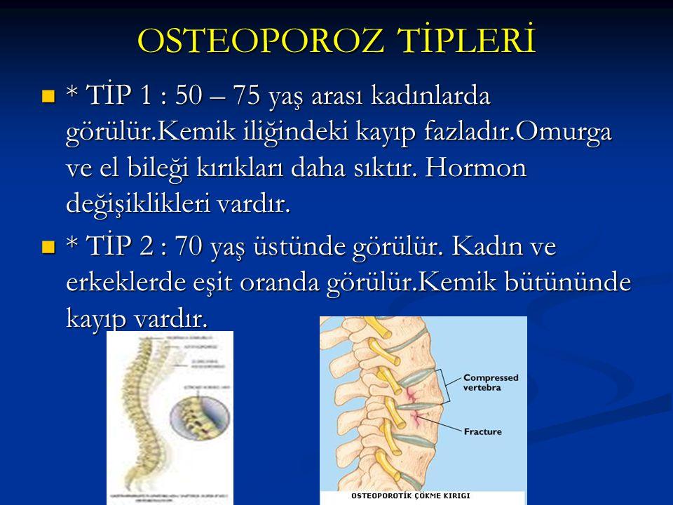 OSTEOPOROZ TİPLERİ