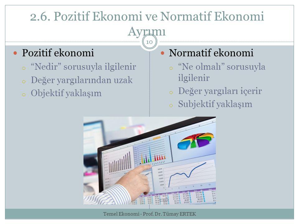 2.6. Pozitif Ekonomi ve Normatif Ekonomi Ayrımı