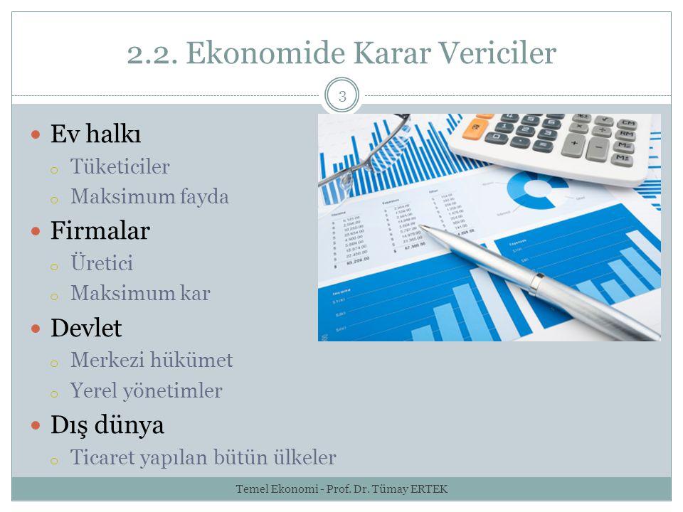 2.2. Ekonomide Karar Vericiler