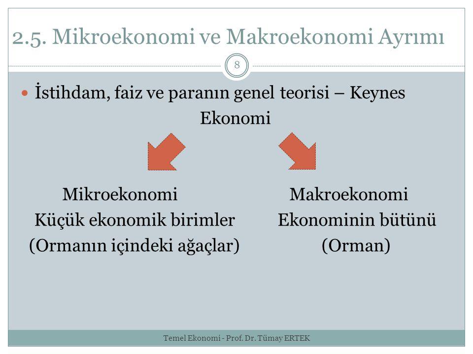 2.5. Mikroekonomi ve Makroekonomi Ayrımı