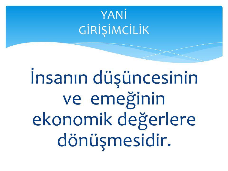 İnsanın düşüncesinin ve emeğinin ekonomik değerlere dönüşmesidir.