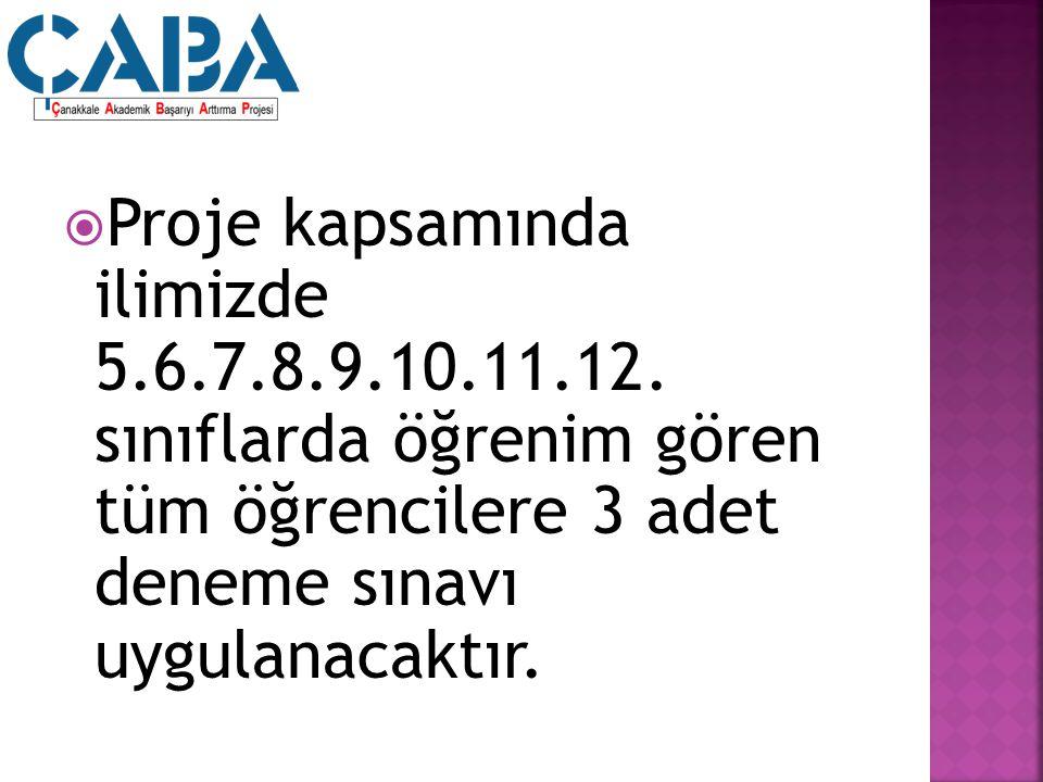 Proje kapsamında ilimizde 5. 6. 7. 8. 9. 10. 11. 12