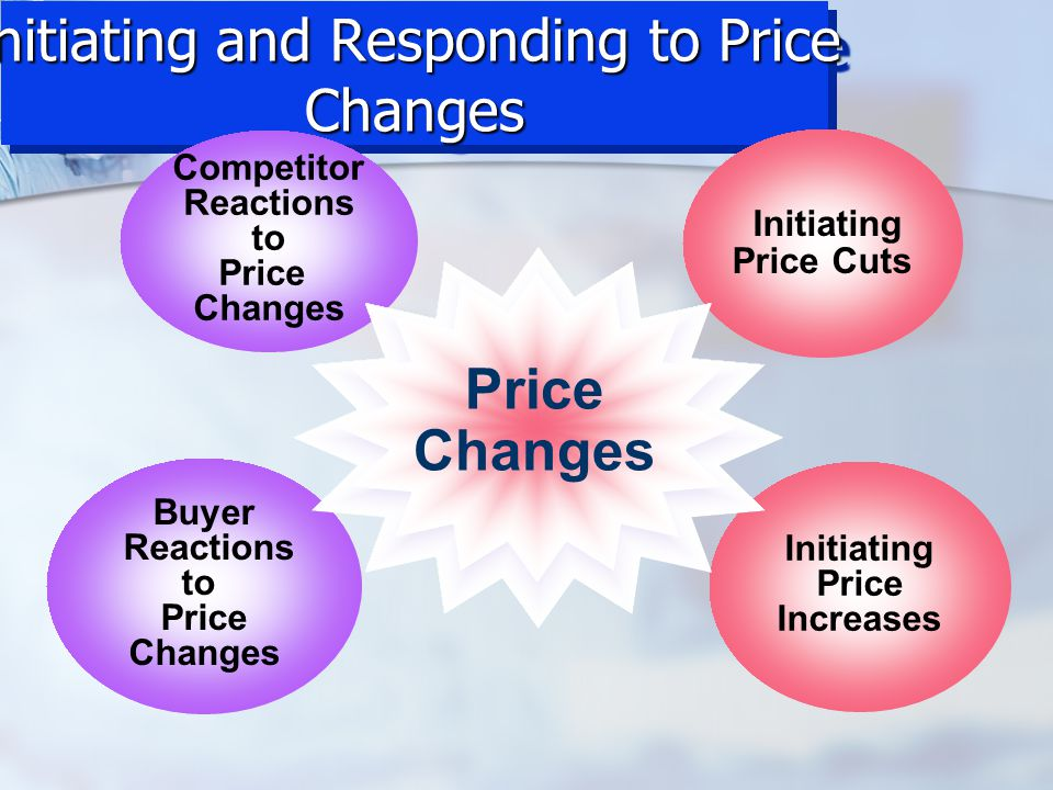 Initiating and Responding to Price Changes
