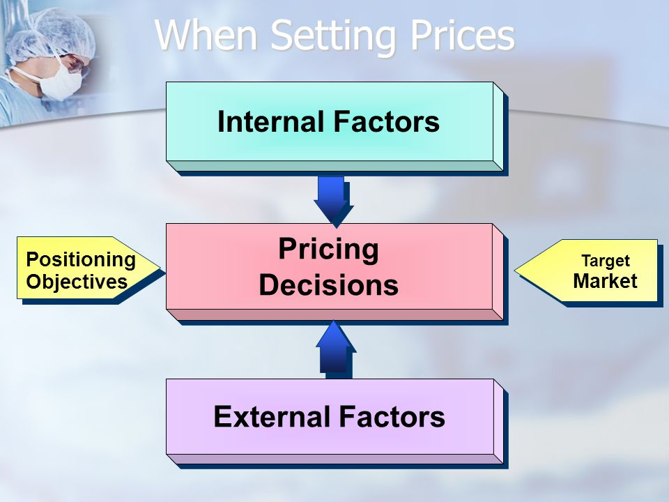 When Setting Prices Internal Factors Pricing Decisions