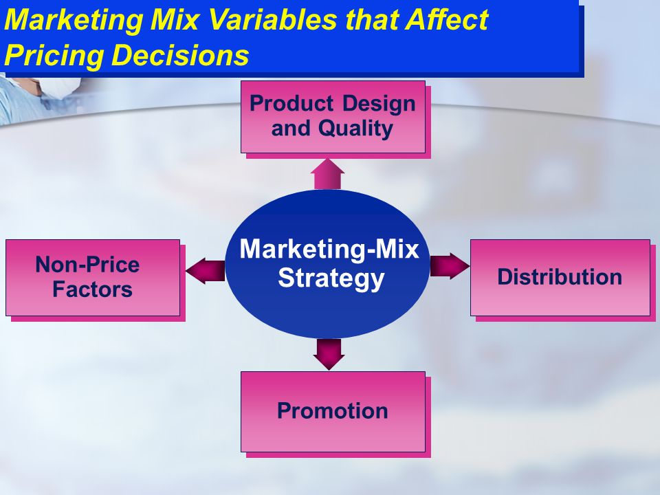 Marketing Mix Variables that Affect Pricing Decisions