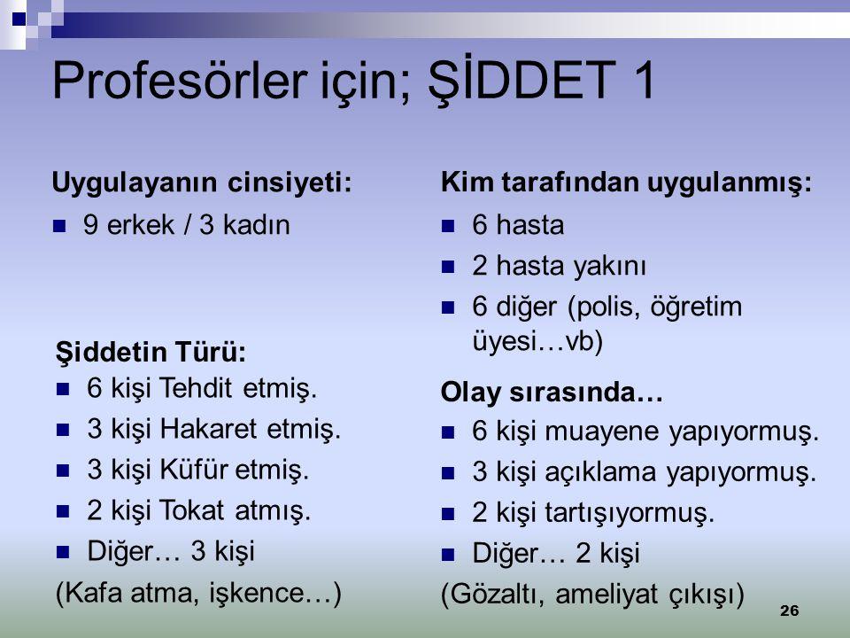Profesörler için; ŞİDDET 1