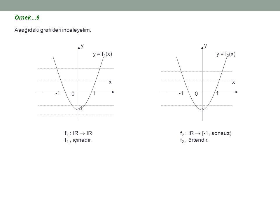 Örnek ...6 Aşağıdaki grafikleri inceleyelim. -1. 1. x. y. y = f1(x) f1 : IR  IR. f1 , içinedir.
