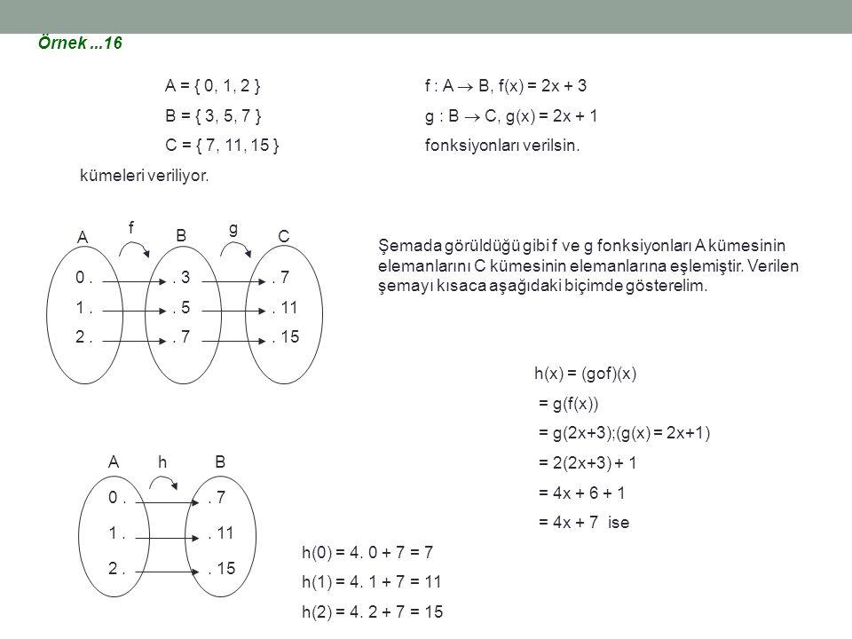 Örnek ...16 A = { 0, 1, 2 } f : A  B, f(x) = 2x + 3. B = { 3, 5, 7 } g : B  C, g(x) = 2x + 1.