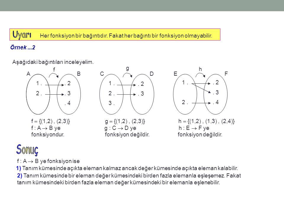 Uyarı Her fonksiyon bir bağıntıdır. Fakat her bağıntı bir fonksiyon olmayabilir. Örnek ...2. . 2.