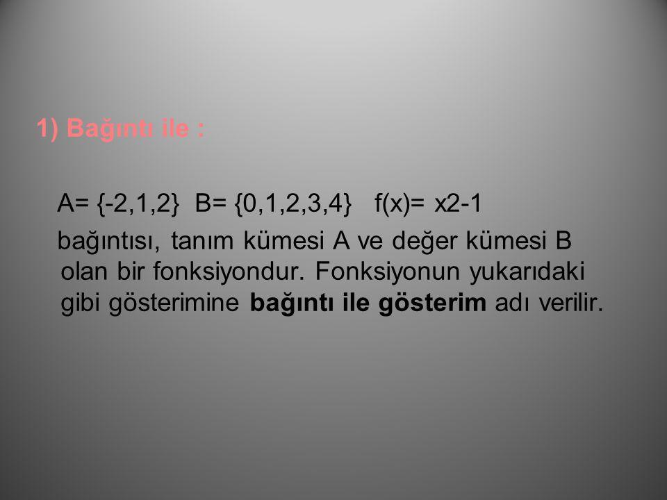 1) Bağıntı ile : A= {-2,1,2} B= {0,1,2,3,4} f(x)= x2-1.