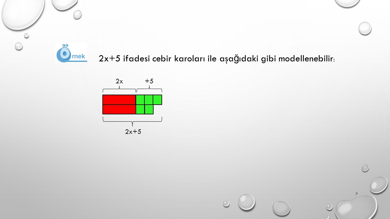 2x+5 ifadesi cebir karoları ile aşağıdaki gibi modellenebilir: