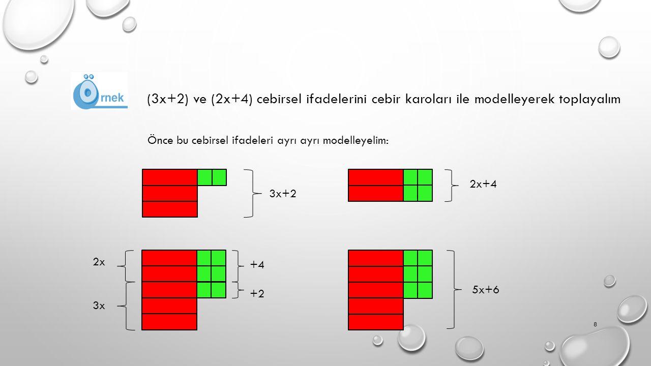 (3x+2) ve (2x+4) cebirsel ifadelerini cebir karoları ile modelleyerek toplayalım