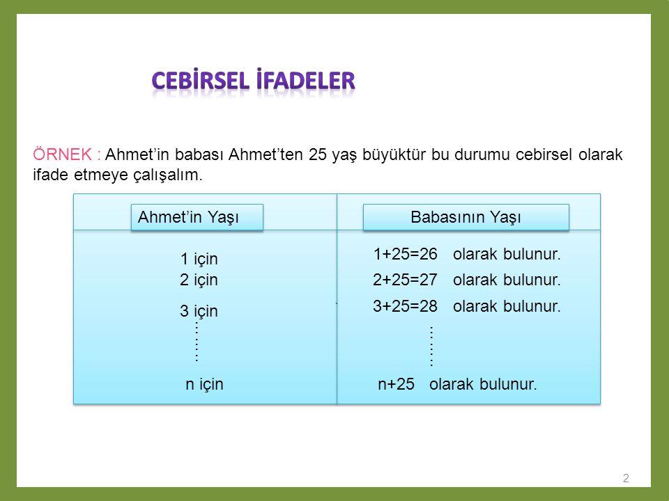 CEBİRSEL İFADELER ÖRNEK : Ahmet'in babası Ahmet'ten 25 yaş büyüktür bu durumu cebirsel olarak ifade etmeye çalışalım.