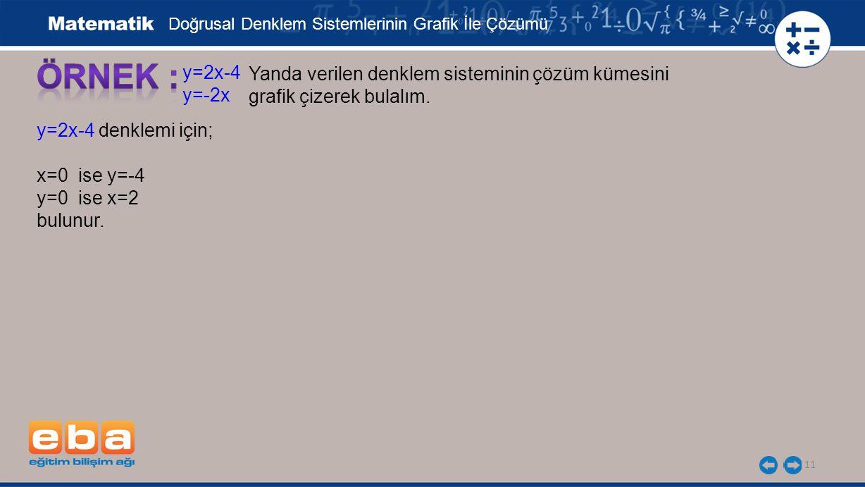ÖRNEK : y=2x-4 Yanda verilen denklem sisteminin çözüm kümesini y=-2x