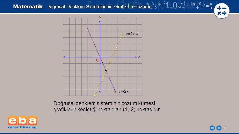 Doğrusal denklem sisteminin çözüm kümesi,