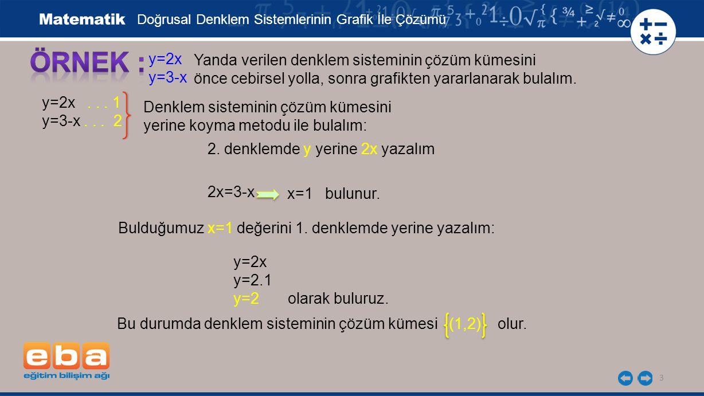 ÖRNEK : y=2x Yanda verilen denklem sisteminin çözüm kümesini y=3-x