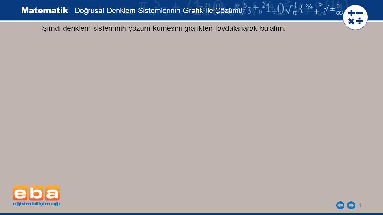 Doğrusal Denklem Sistemlerinin Grafik İle Çözümü