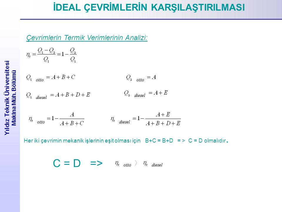 C = D => İDEAL ÇEVRİMLERİN KARŞILAŞTIRILMASI