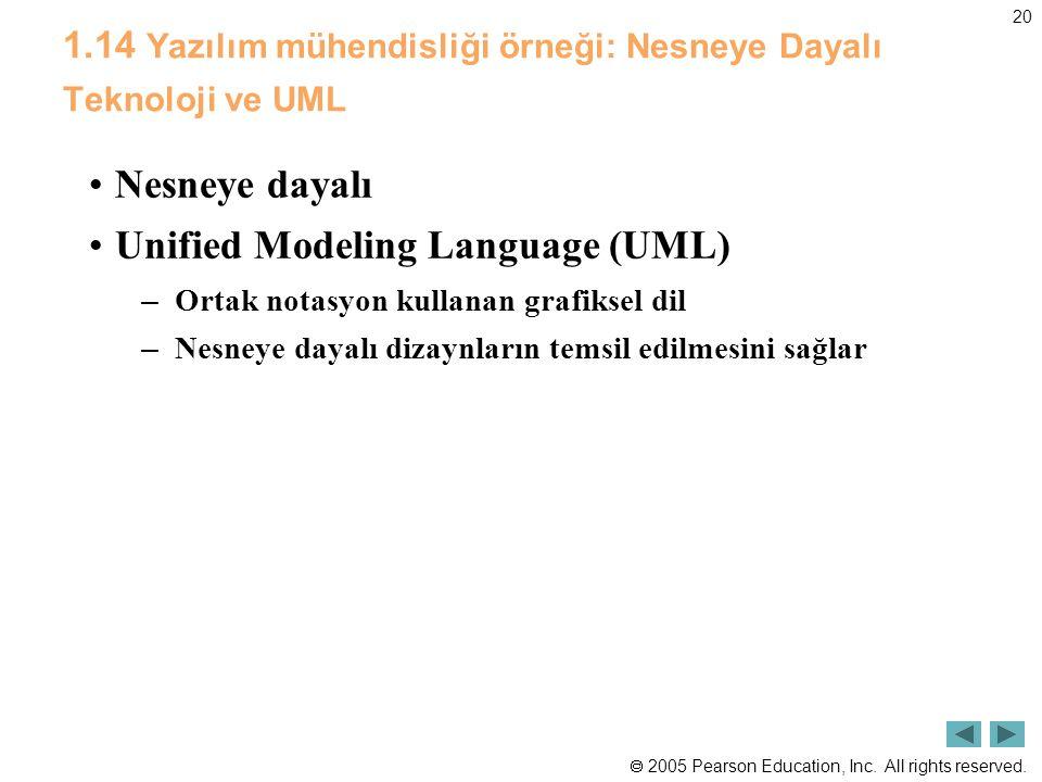 1.14 Yazılım mühendisliği örneği: Nesneye Dayalı Teknoloji ve UML