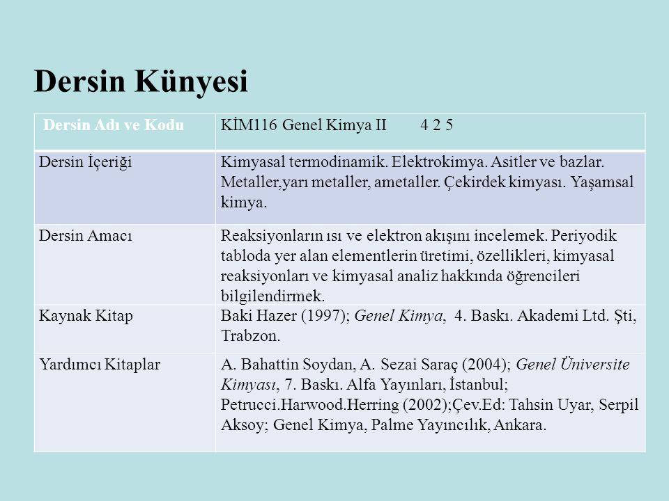 Dersin Künyesi Dersin Adı ve Kodu KİM116 Genel Kimya II 4 2 5
