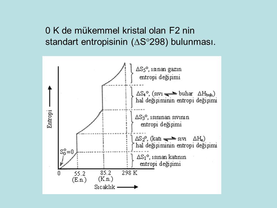 0 K de mükemmel kristal olan F2 nin standart entropisinin (S298) bulunması.
