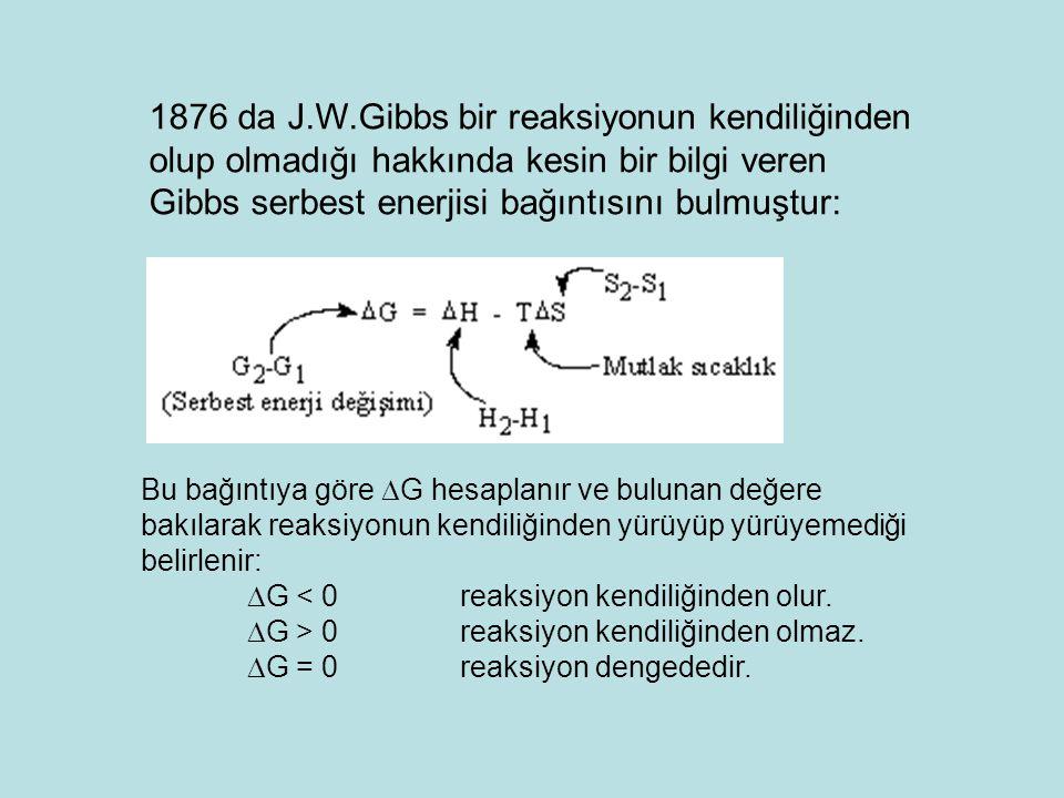 1876 da J.W.Gibbs bir reaksiyonun kendiliğinden olup olmadığı hakkında kesin bir bilgi veren Gibbs serbest enerjisi bağıntısını bulmuştur: