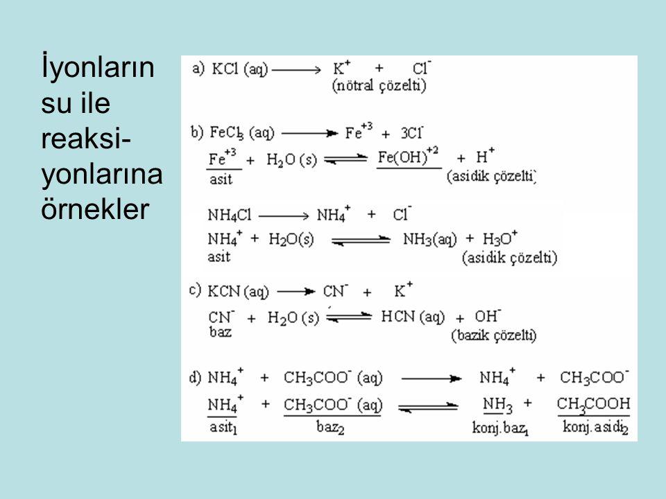 İyonların su ile reaksi-yonlarına örnekler