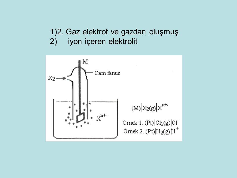2. Gaz elektrot ve gazdan oluşmuş