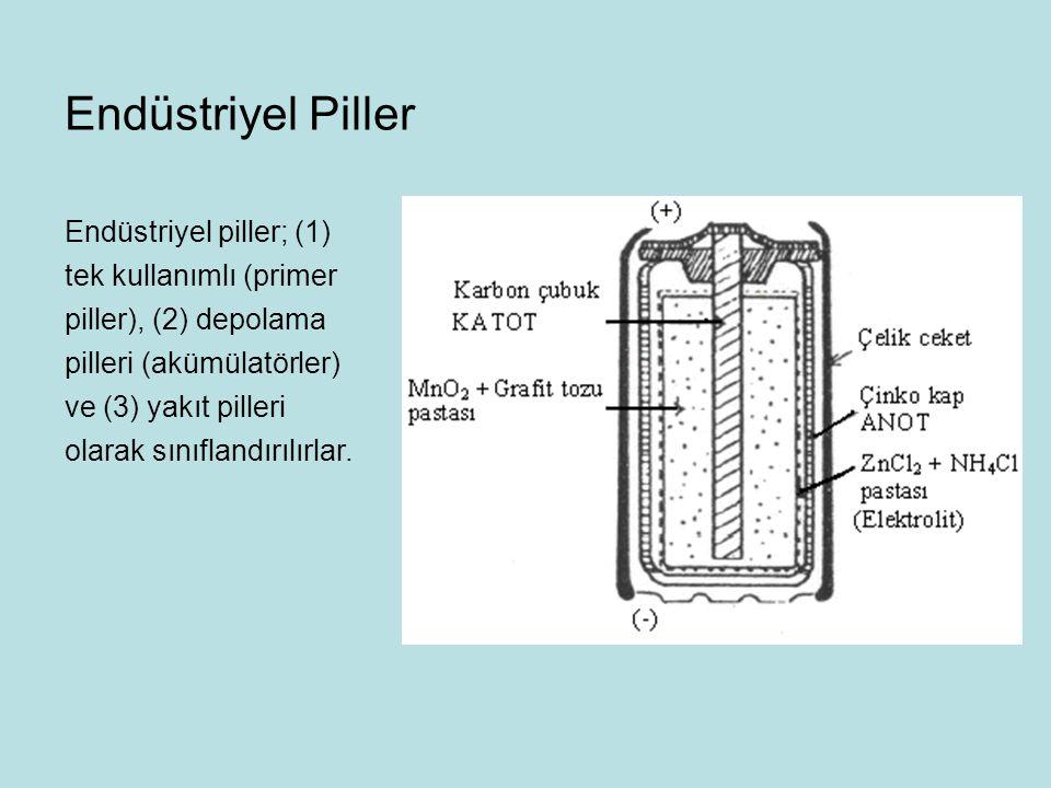 Endüstriyel Piller