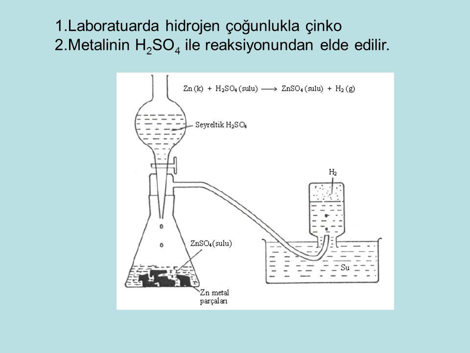 Laboratuarda hidrojen çoğunlukla çinko