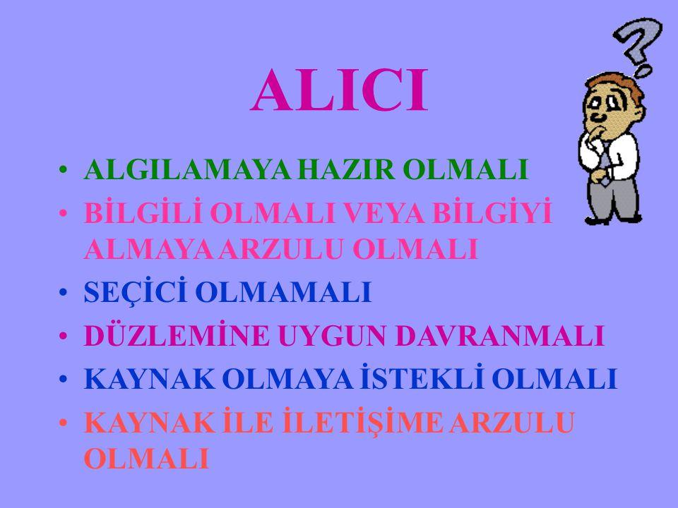 ALICI ALGILAMAYA HAZIR OLMALI