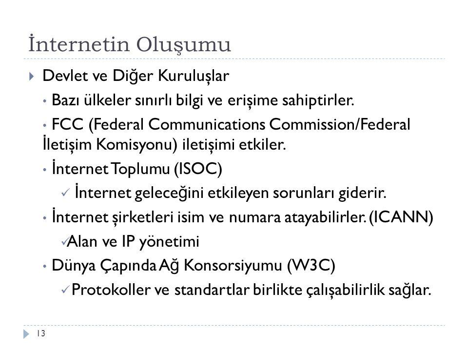 İnternetin Oluşumu Devlet ve Diğer Kuruluşlar