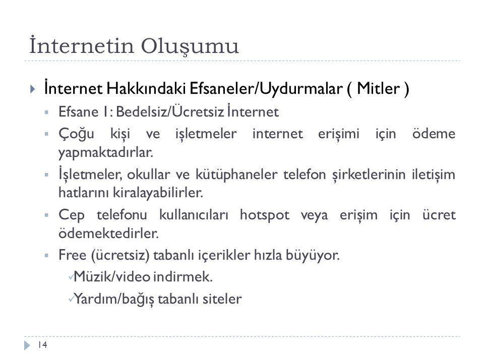 İnternetin Oluşumu İnternet Hakkındaki Efsaneler/Uydurmalar ( Mitler )