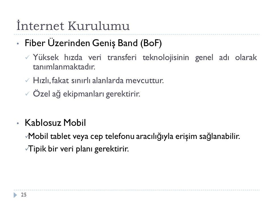 İnternet Kurulumu Fiber Üzerinden Geniş Band (BoF) Kablosuz Mobil
