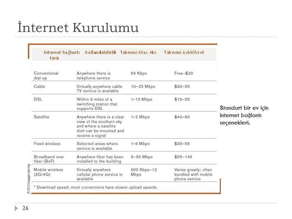 İnternet Kurulumu
