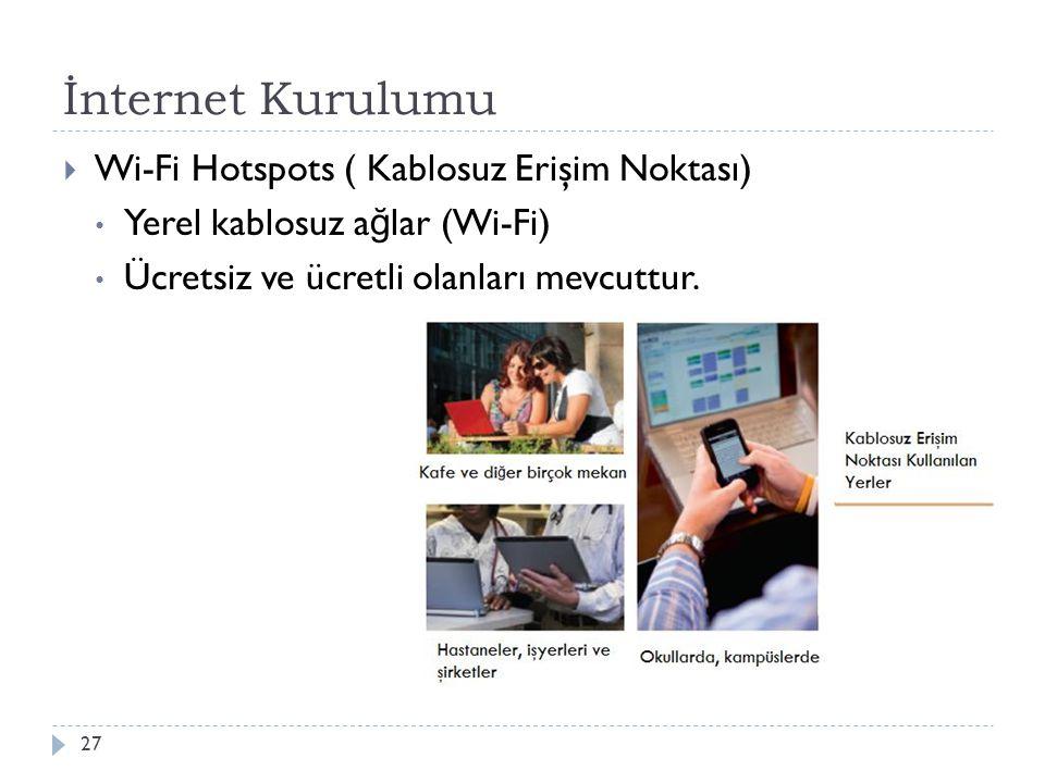 İnternet Kurulumu Wi-Fi Hotspots ( Kablosuz Erişim Noktası)