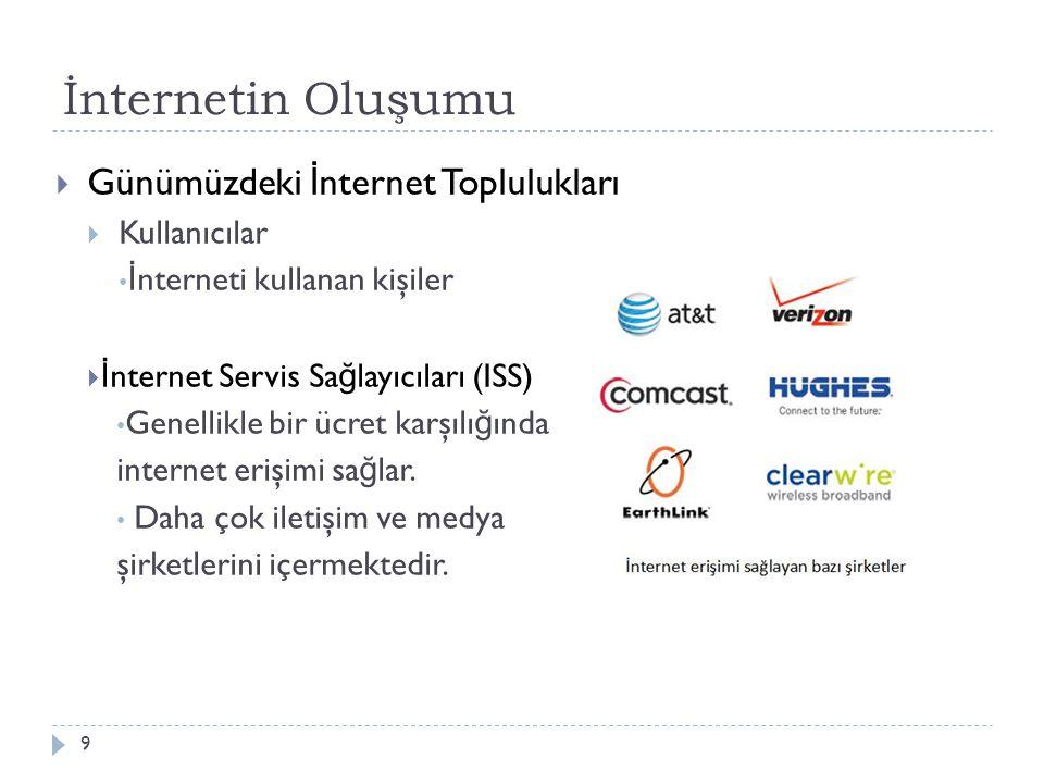 İnternetin Oluşumu Günümüzdeki İnternet Toplulukları Kullanıcılar