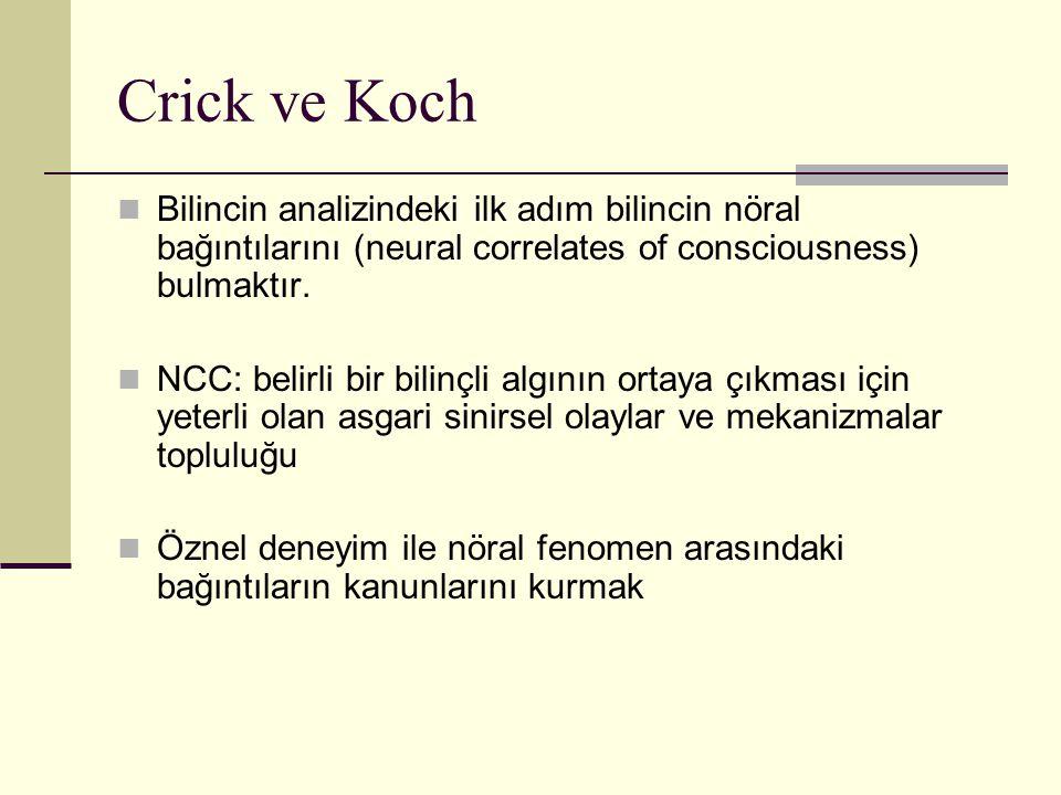 Crick ve Koch Bilincin analizindeki ilk adım bilincin nöral bağıntılarını (neural correlates of consciousness) bulmaktır.