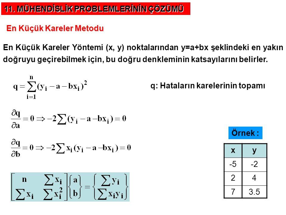 11. MÜHENDİSLİK PROBLEMLERİNİN ÇÖZÜMÜ