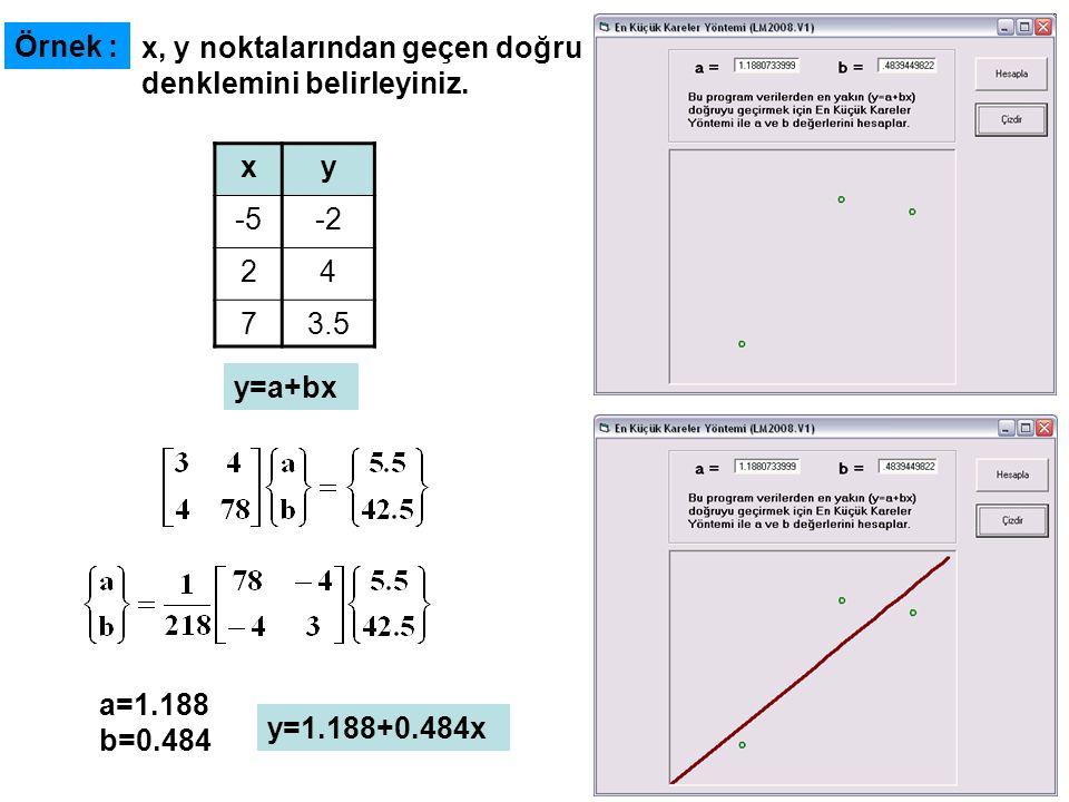 Örnek : x, y noktalarından geçen doğru. denklemini belirleyiniz. x. y. -5. -2. 2. 4. 7. 3.5.