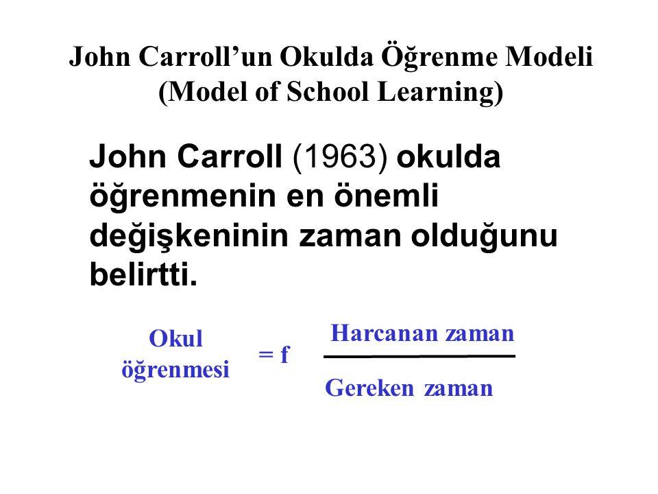 John Carroll'un Okulda Öğrenme Modeli (Model of School Learning)