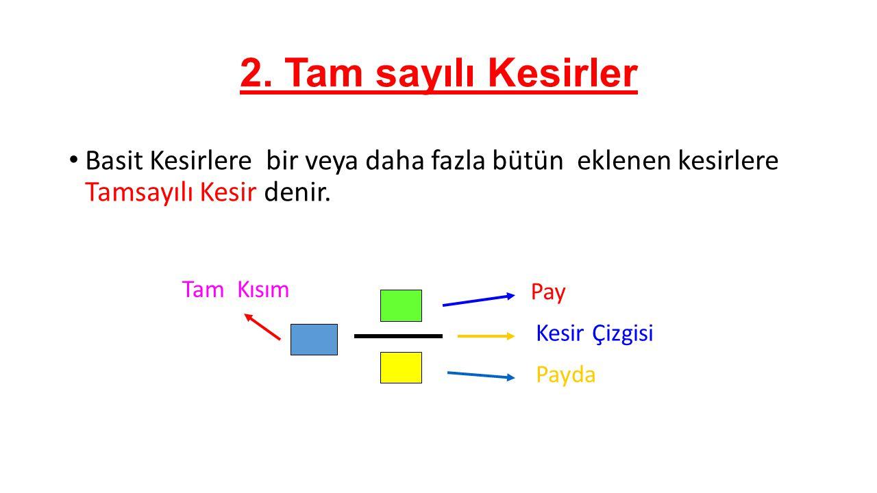 2. Tam sayılı Kesirler Basit Kesirlere bir veya daha fazla bütün eklenen kesirlere Tamsayılı Kesir denir.