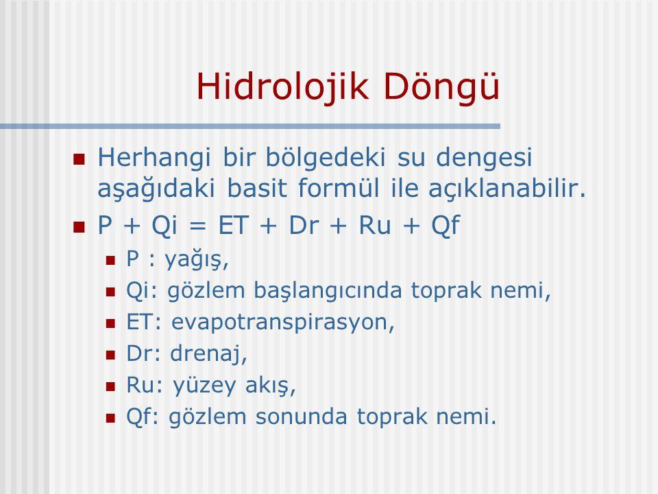 Hidrolojik Döngü Herhangi bir bölgedeki su dengesi aşağıdaki basit formül ile açıklanabilir. P + Qi = ET + Dr + Ru + Qf.