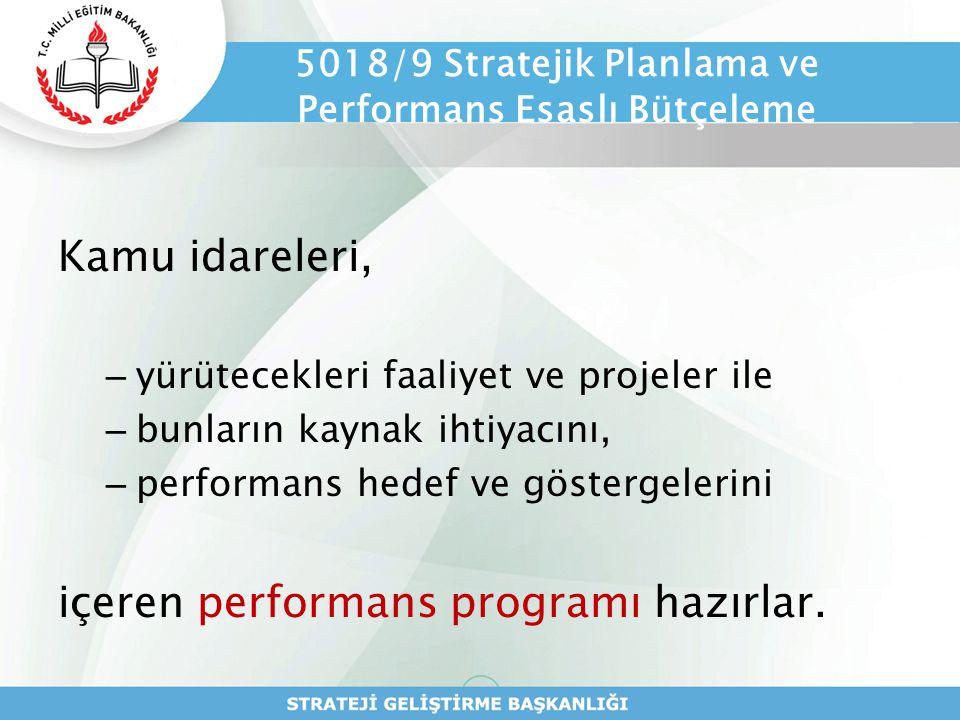 5018/9 Stratejik Planlama ve Performans Esaslı Bütçeleme