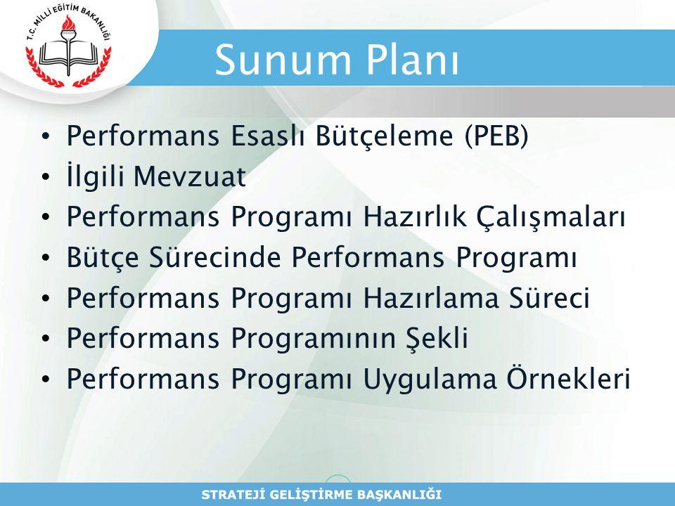 Sunum Planı Performans Esaslı Bütçeleme (PEB) İlgili Mevzuat