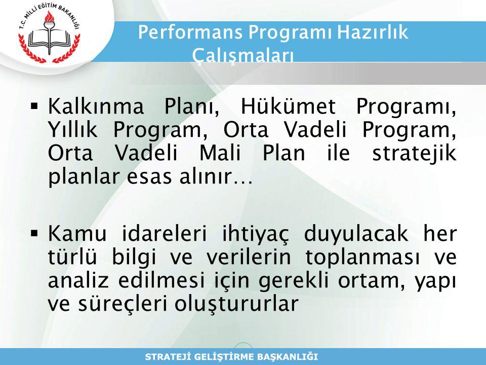 Performans Programı Hazırlık Çalışmaları