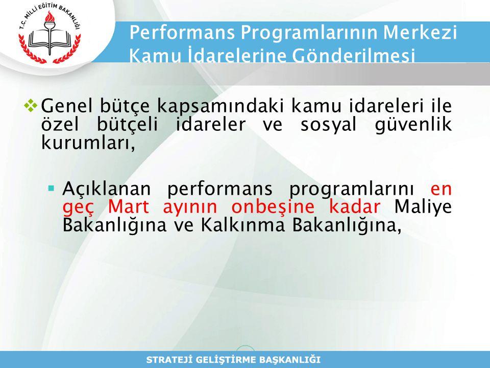 Performans Programlarının Merkezi Kamu İdarelerine Gönderilmesi